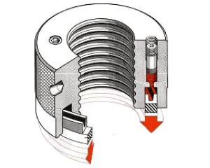 Hydraulic Clamp Nuts